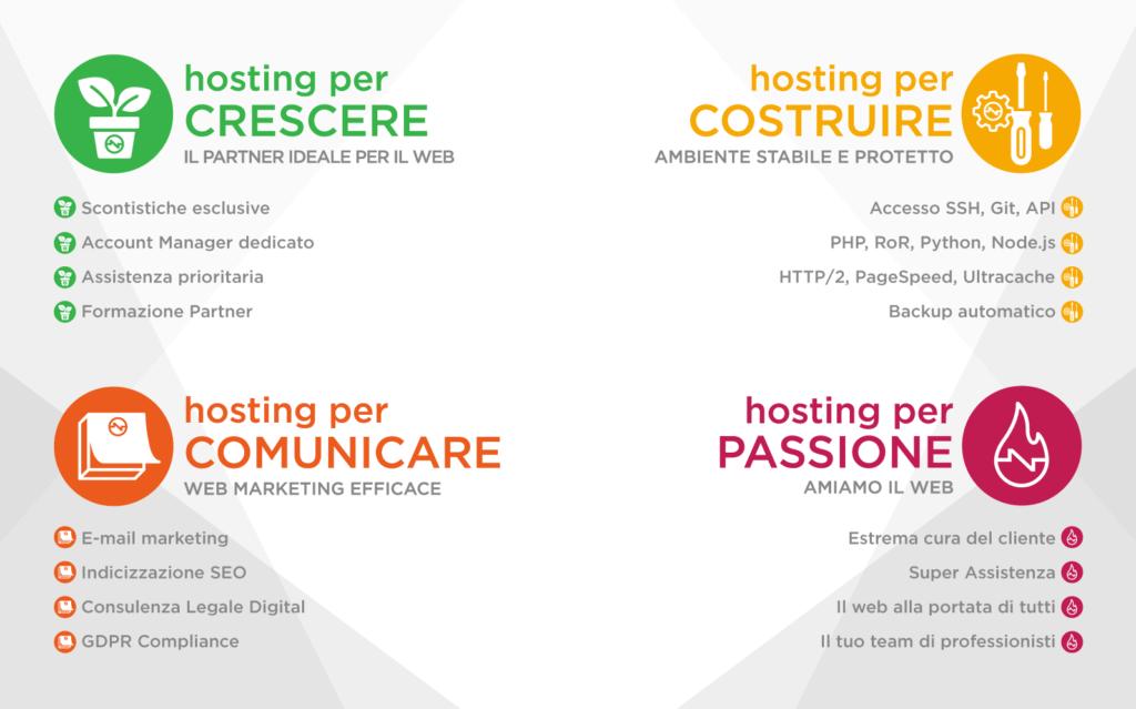 netsons hosting per crescere comunicare costruire passione