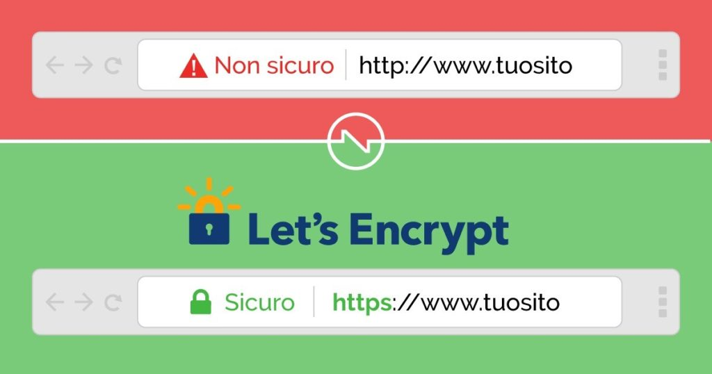 http vs https let's encrypt